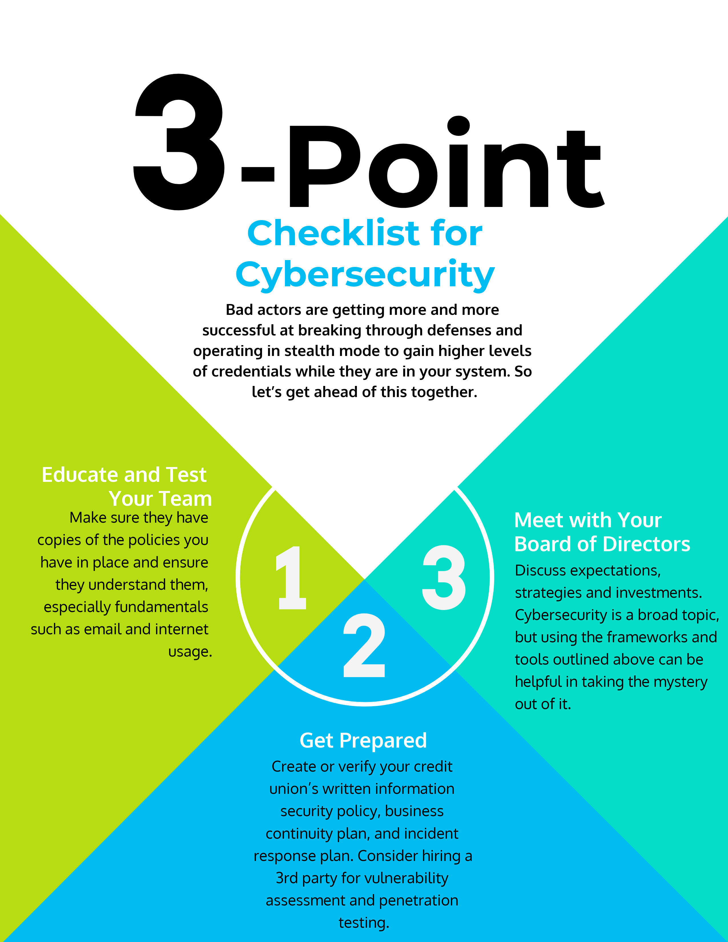 3-Point Checklist for Cybersecurity