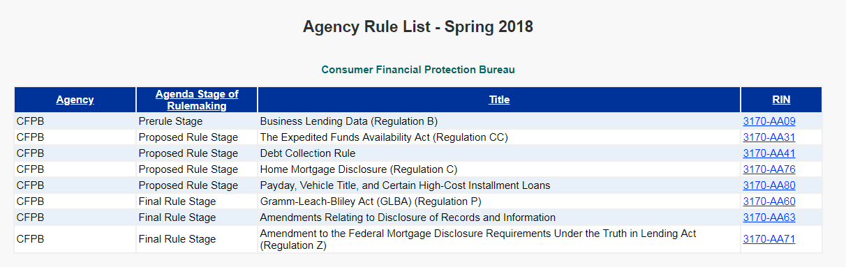 Screen shot of the CFPB's Spring Rulemaking Agenda, linked above