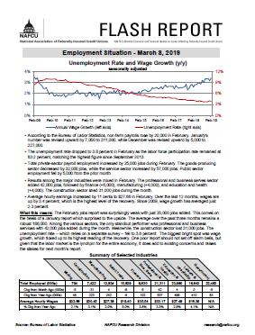 NAFCU economist: February jobs report 'should not set off alarm