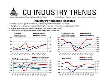 CU Industry Trends Quarterly Report